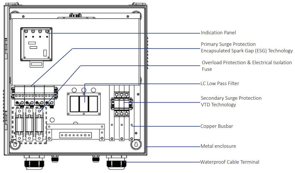 Surge Filter Internal Design